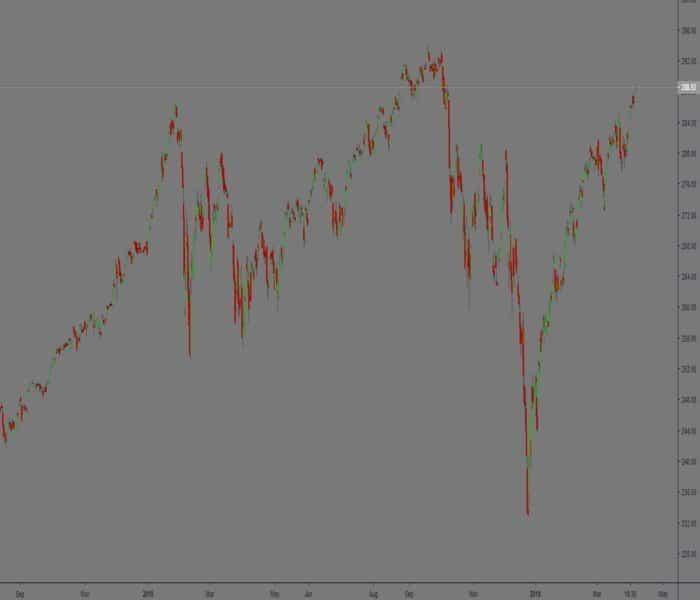 Trading para Torpes y Dummies con el Bitcoin