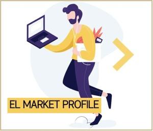 El Market Profile y el Volumen para hacer Trading
