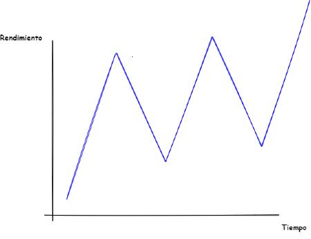Indexación pasiva y trading
